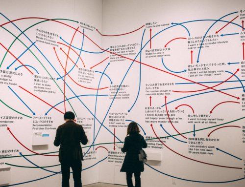 Exhibooks: perché un libro-mappa?